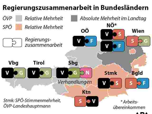 Koalitionen in den Bundesländern.