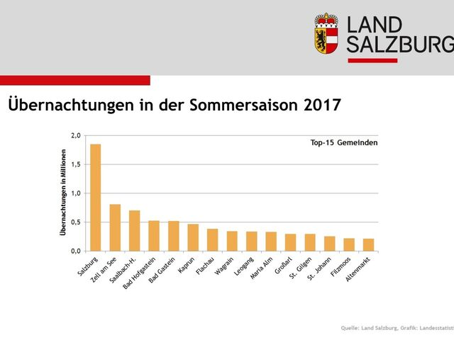 Stadt pleinfeld partnersuche - Saalbach-hinterglemm single